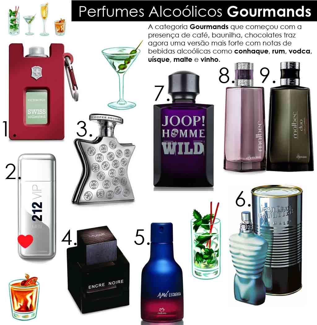 perfumes alcoool